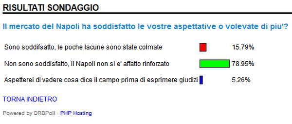 sondaggio-4703.jpg